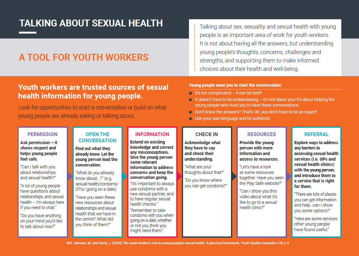 Sexual health resources australian