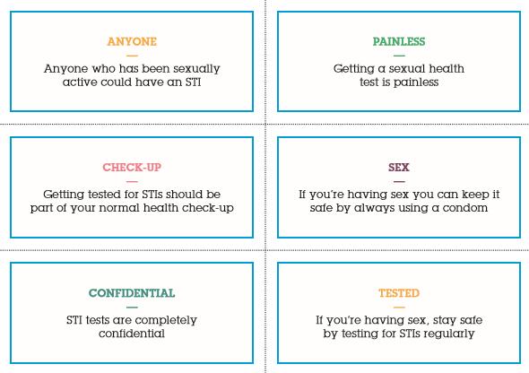 Image of STI Test Tool